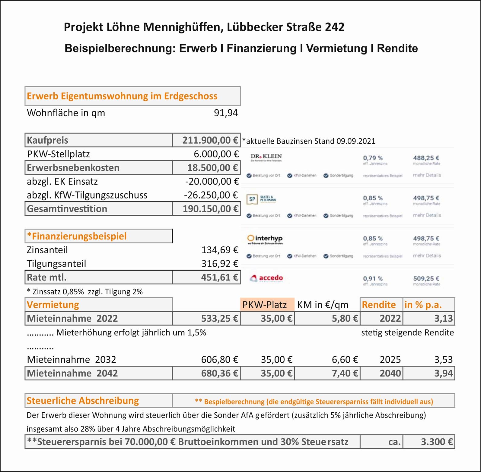 Beispielberechnunng_Finanzieur